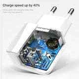 Baseus oplader / netlader met 2 USB poorten 2.1A